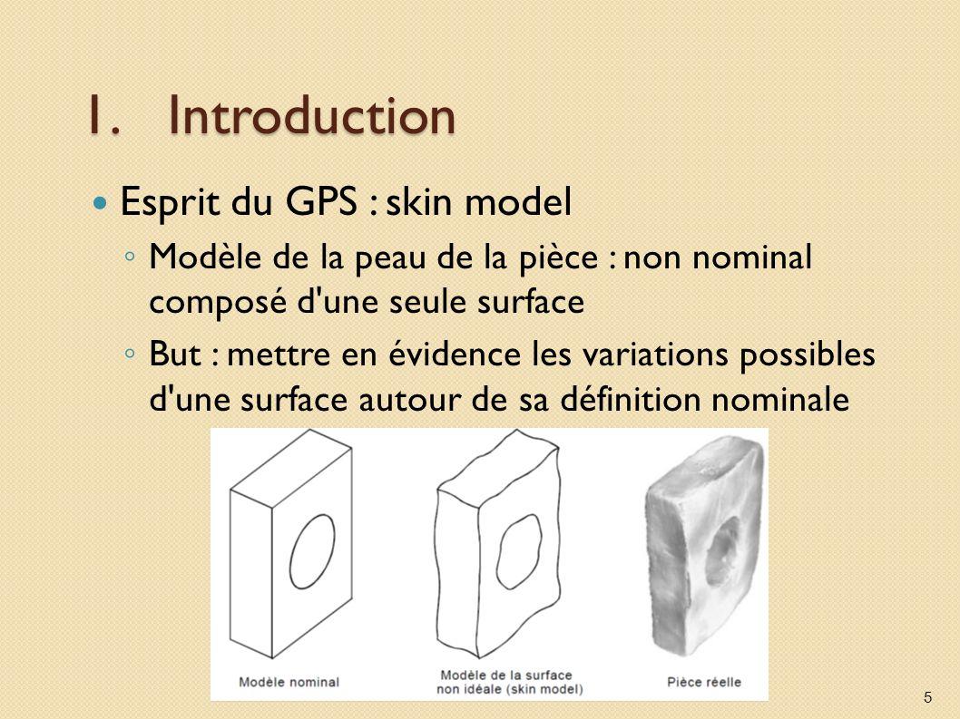 1.Introduction Esprit du GPS : skin model Modèle de la peau de la pièce : non nominal composé d une seule surface But : mettre en évidence les variations possibles d une surface autour de sa définition nominale 5