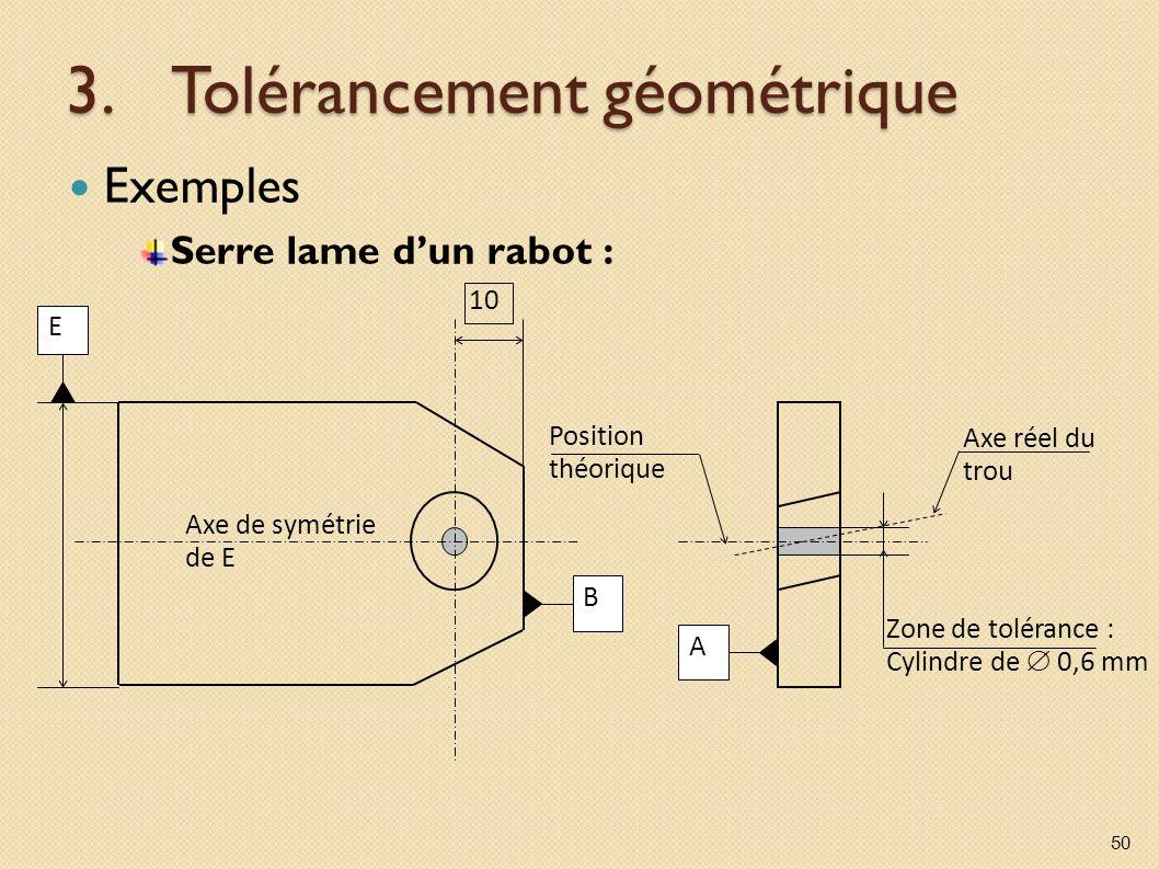 3.Tolérancement géométrique Exemples Serre lame dun rabot : 50 E A B 10 Axe de symétrie de E Axe réel du trou Zone de tolérance : Cylindre de 0,6 mm Position théorique