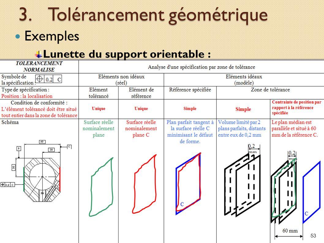3.Tolérancement géométrique Exemples Lunette du support orientable : 53