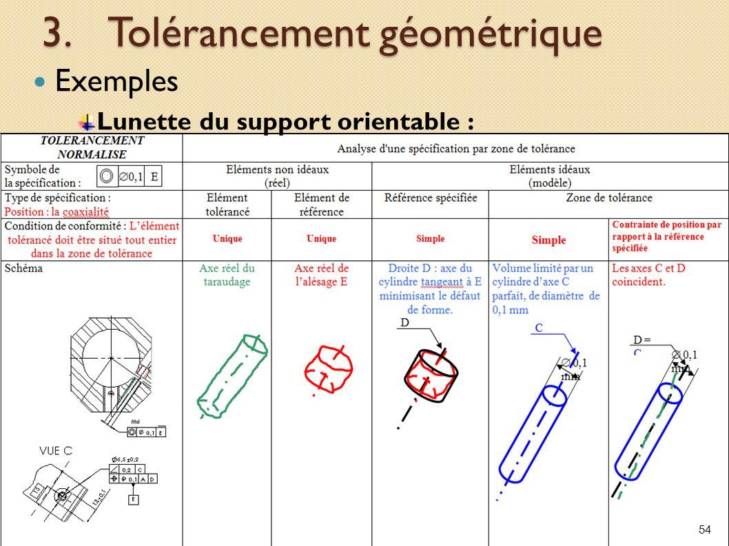 3.Tolérancement géométrique Exemples Lunette du support orientable : 54