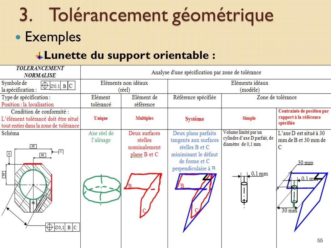 3.Tolérancement géométrique Exemples Lunette du support orientable : 55