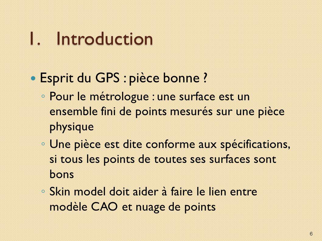 1.Introduction Esprit du GPS : pièce bonne ? Pour le métrologue : une surface est un ensemble fini de points mesurés sur une pièce physique Une pièce