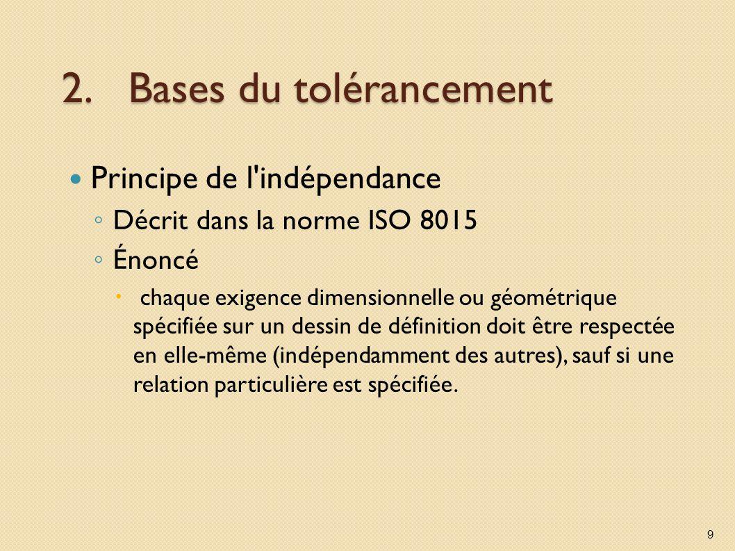 2.Bases du tolérancement Principe de l indépendance Décrit dans la norme ISO 8015 Énoncé chaque exigence dimensionnelle ou géométrique spécifiée sur un dessin de définition doit être respectée en elle-même (indépendamment des autres), sauf si une relation particulière est spécifiée.