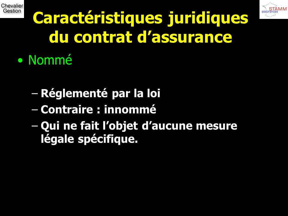 Caractéristiques juridiques du contrat dassurance Nommé –Réglementé par la loi –Contraire : innommé –Qui ne fait lobjet daucune mesure légale spécifiq