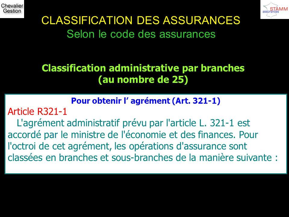 CLASSIFICATION DES ASSURANCES Selon le code des assurances Classification administrative par branches (au nombre de 25) Pour obtenir l agrément (Art.