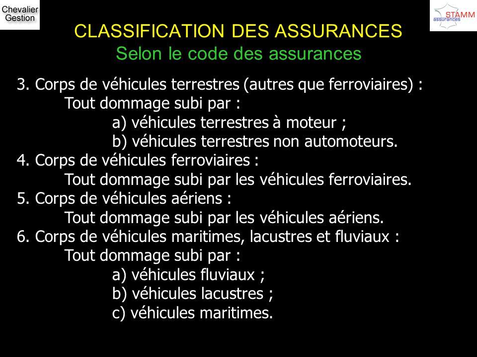 CLASSIFICATION DES ASSURANCES Selon le code des assurances 3. Corps de véhicules terrestres (autres que ferroviaires) : Tout dommage subi par : a) véh