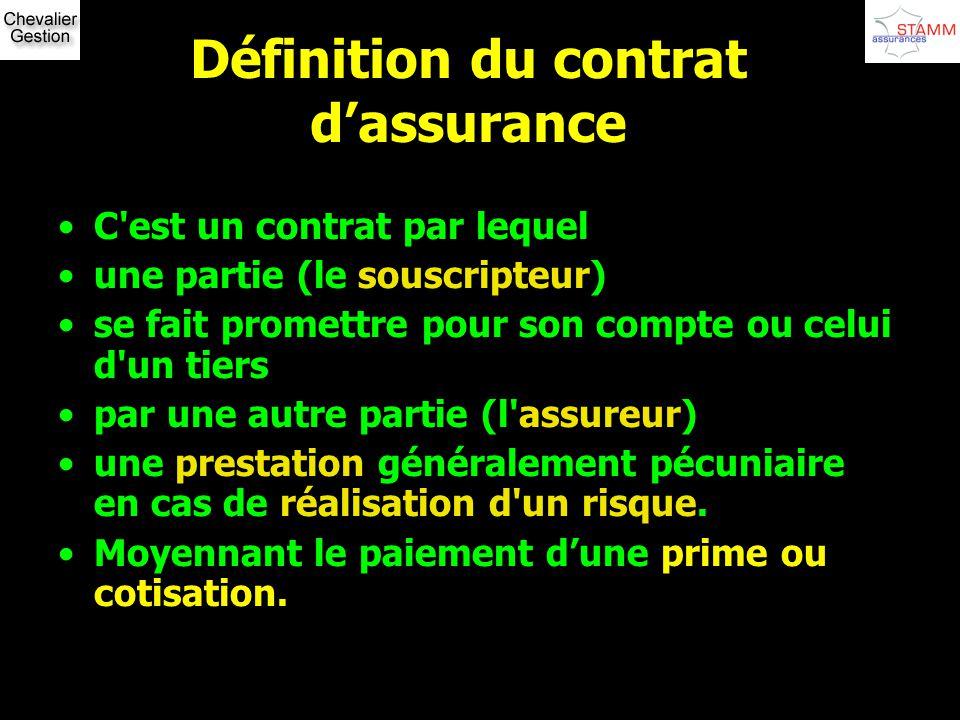 Définition du contrat dassurance C'est un contrat par lequel une partie (le souscripteur) se fait promettre pour son compte ou celui d'un tiers par un
