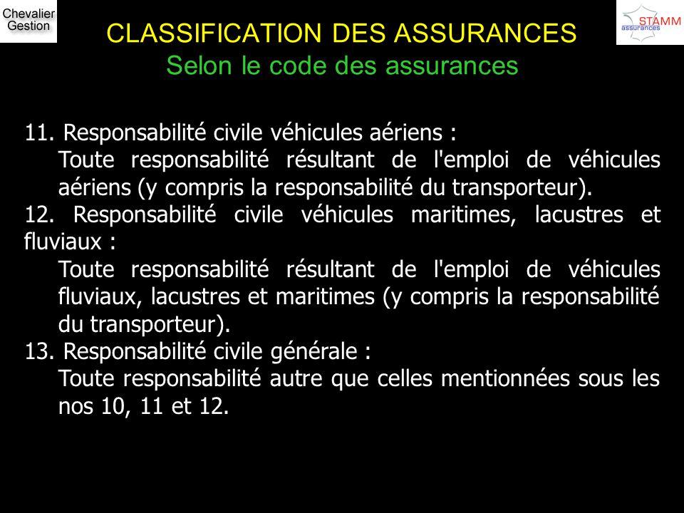 CLASSIFICATION DES ASSURANCES Selon le code des assurances 11. Responsabilité civile véhicules aériens : Toute responsabilité résultant de l'emploi de
