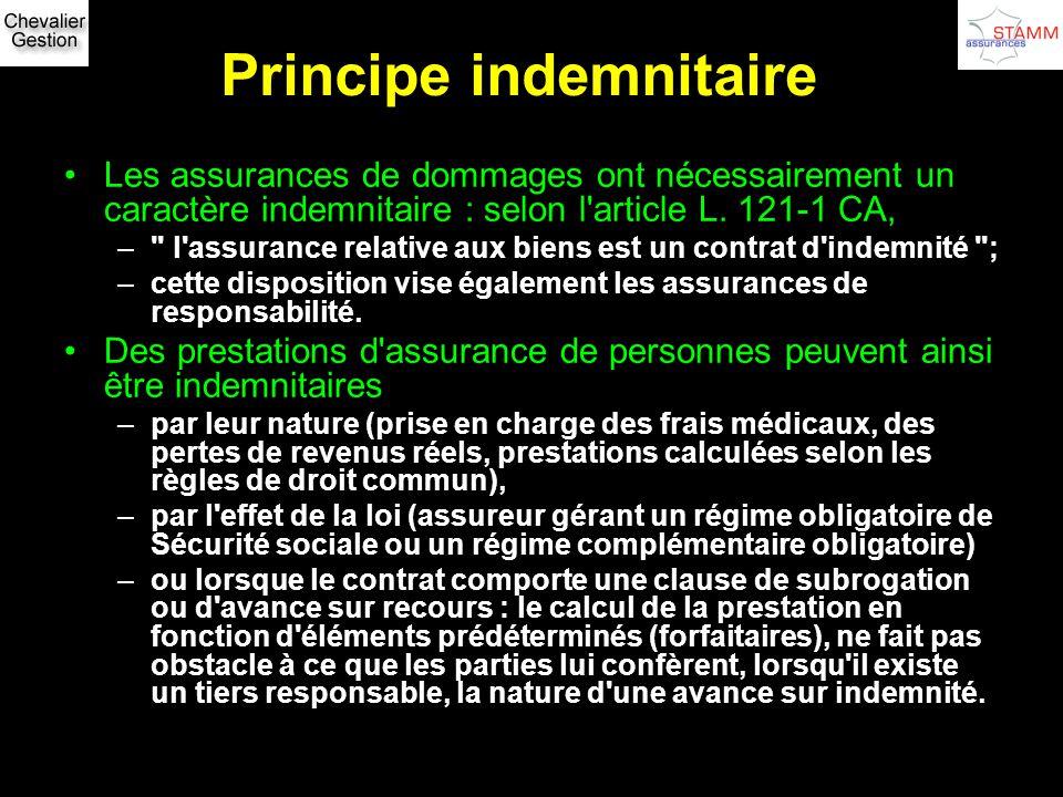 Principe indemnitaire Les assurances de dommages ont nécessairement un caractère indemnitaire : selon l'article L. 121-1 CA, –