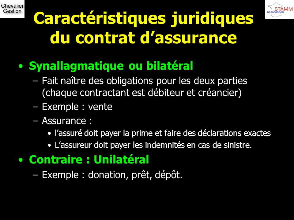 Caractéristiques juridiques du contrat dassurance Synallagmatique ou bilatéral –Fait naître des obligations pour les deux parties (chaque contractant