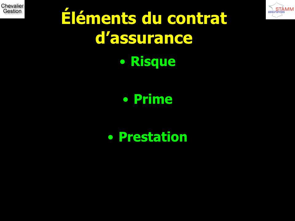 Éléments du contrat dassurance Risque Prime Prestation