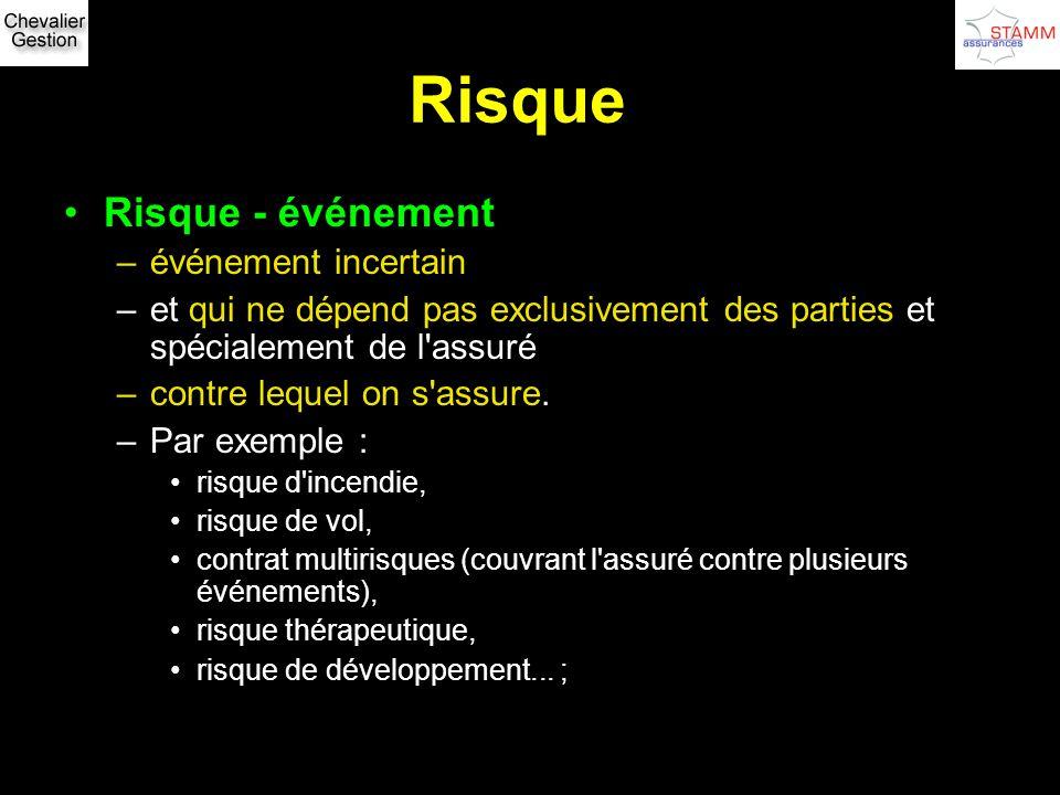 Risque Risque - événement –événement incertain –et qui ne dépend pas exclusivement des parties et spécialement de l'assuré –contre lequel on s'assure.