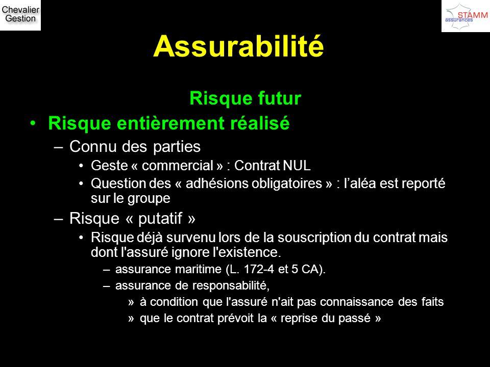 Assurabilité Risque futur Risque entièrement réalisé –Connu des parties Geste « commercial » : Contrat NUL Question des « adhésions obligatoires » : l