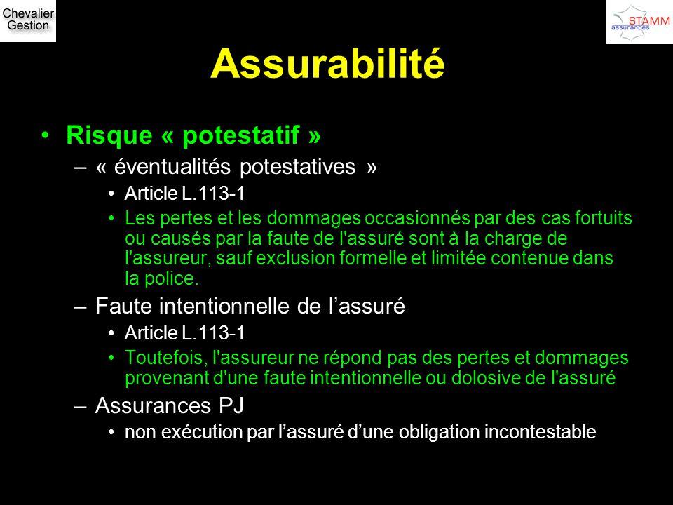 Assurabilité Risque « potestatif » –« éventualités potestatives » Article L.113-1 Les pertes et les dommages occasionnés par des cas fortuits ou causé