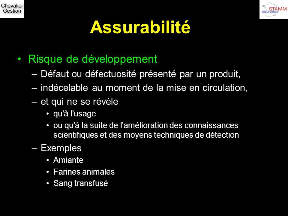 Assurabilité Risque de développement –Défaut ou défectuosité présenté par un produit, –indécelable au moment de la mise en circulation, –et qui ne se