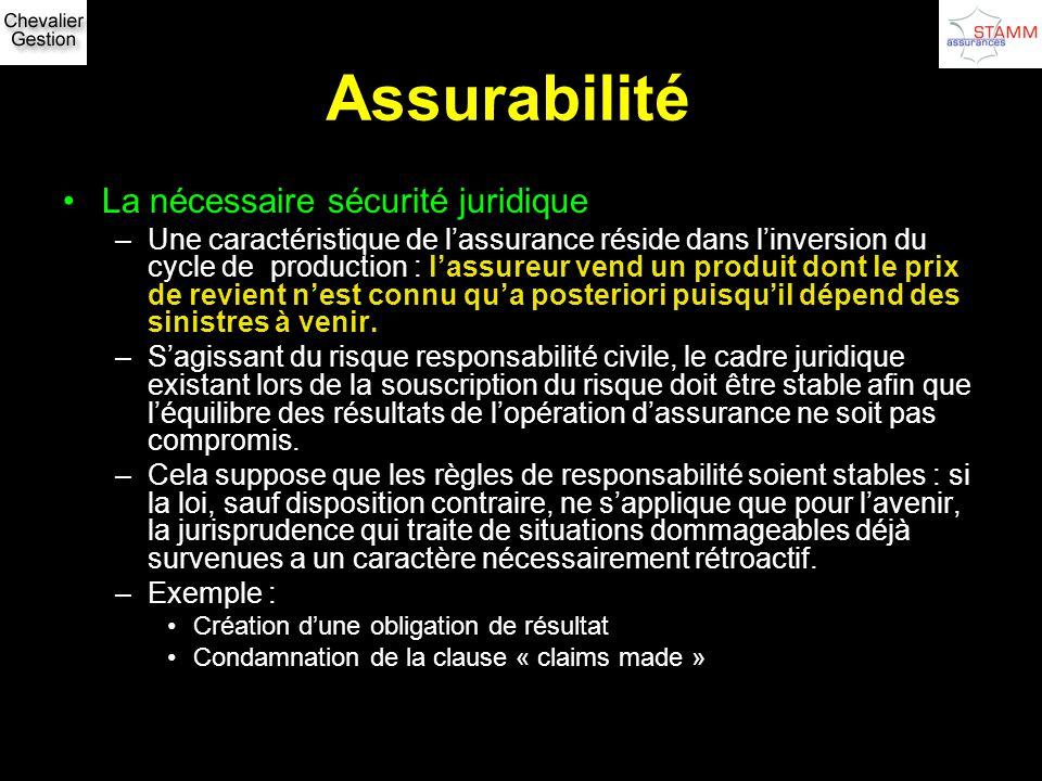 Assurabilité La nécessaire sécurité juridique –Une caractéristique de lassurance réside dans linversion du cycle de production : lassureur vend un pro