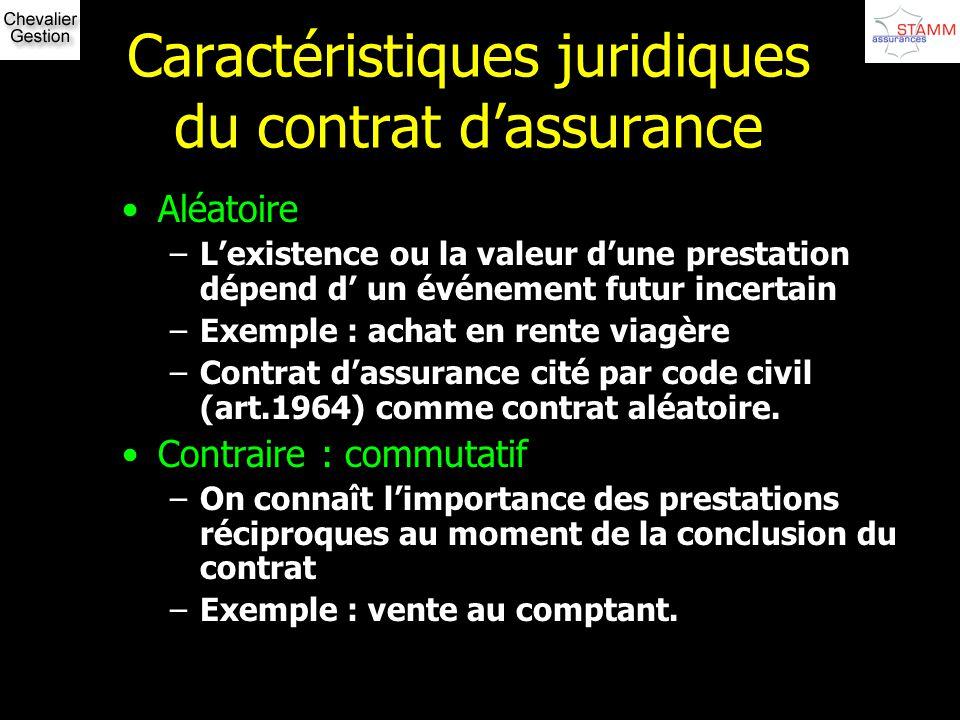 Caractéristiques juridiques du contrat dassurance Aléatoire –Lexistence ou la valeur dune prestation dépend d un événement futur incertain –Exemple :