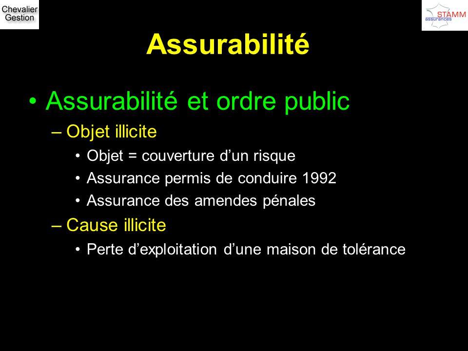 Assurabilité Assurabilité et ordre public –Objet illicite Objet = couverture dun risque Assurance permis de conduire 1992 Assurance des amendes pénale