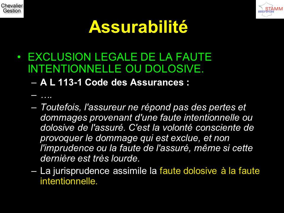Assurabilité EXCLUSION LEGALE DE LA FAUTE INTENTIONNELLE OU DOLOSIVE. –A L 113-1 Code des Assurances : –…. –Toutefois, l'assureur ne répond pas des pe