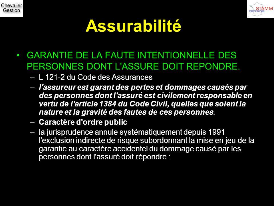 Assurabilité GARANTIE DE LA FAUTE INTENTIONNELLE DES PERSONNES DONT L'ASSURE DOIT REPONDRE. –L 121-2 du Code des Assurances –l'assureur est garant des