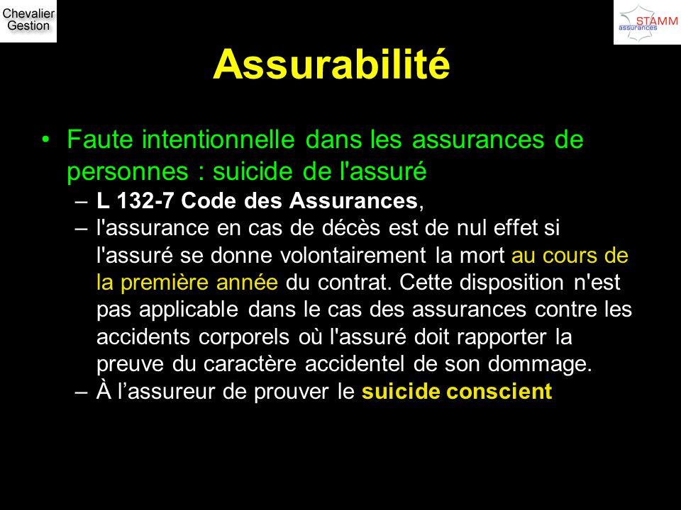Assurabilité Faute intentionnelle dans les assurances de personnes : suicide de l'assuré –L 132-7 Code des Assurances, –l'assurance en cas de décès es