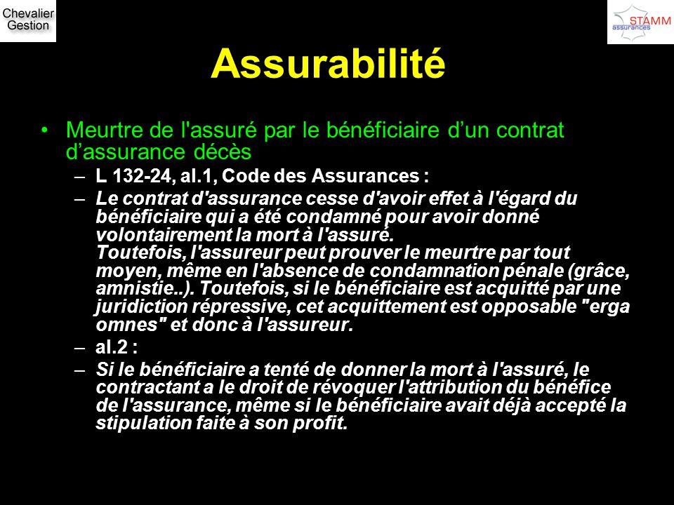 Assurabilité Meurtre de l'assuré par le bénéficiaire dun contrat dassurance décès –L 132-24, al.1, Code des Assurances : –Le contrat d'assurance cesse