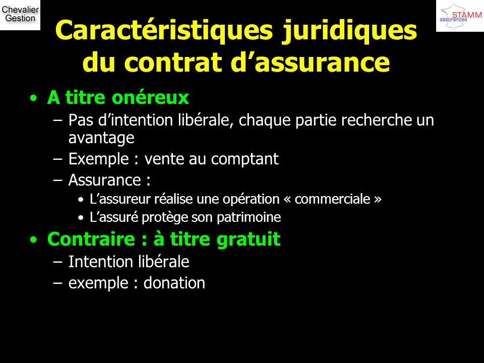 Caractéristiques juridiques du contrat dassurance A titre onéreux –Pas dintention libérale, chaque partie recherche un avantage –Exemple : vente au co
