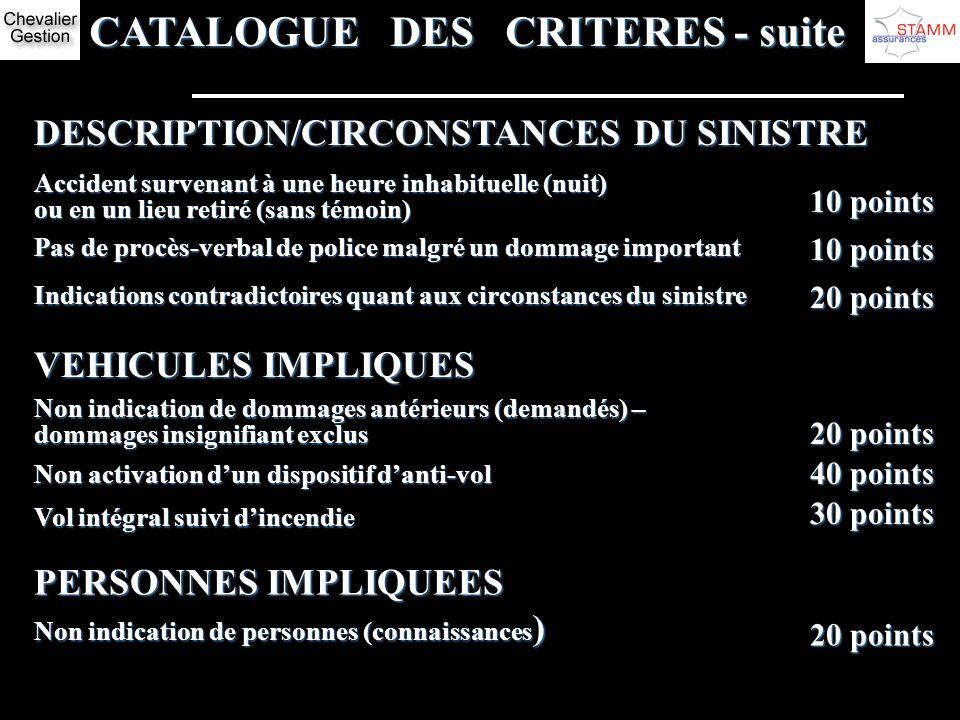 CATALOGUE DES CRITERES - suite DESCRIPTION/CIRCONSTANCES DU SINISTRE VEHICULES IMPLIQUES PERSONNES IMPLIQUEES Non indication de personnes (connaissanc