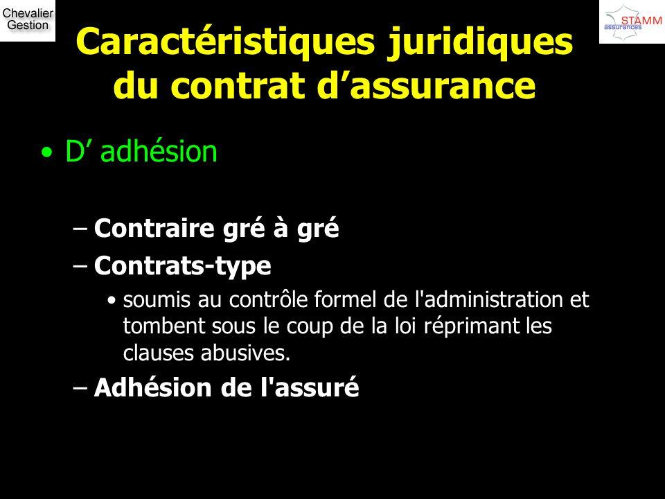 Caractéristiques juridiques du contrat dassurance D adhésion –Contraire gré à gré –Contrats-type soumis au contrôle formel de l'administration et tomb