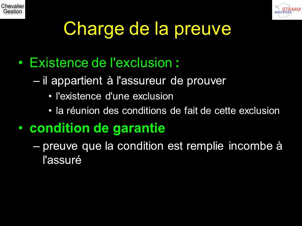 Charge de la preuve Existence de l'exclusion : –il appartient à l'assureur de prouver l'existence d'une exclusion la réunion des conditions de fait de