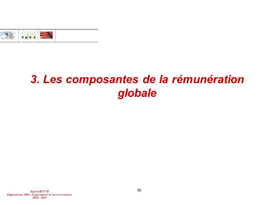 Sophie BOTTE Département MRH, Organisation & Communication 2006 - 2007 10 3. Les composantes de la rémunération globale