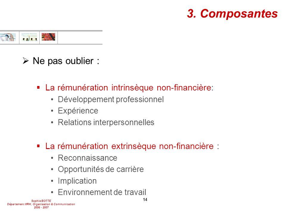 Sophie BOTTE Département MRH, Organisation & Communication 2006 - 2007 14 3. Composantes Ne pas oublier : La rémunération intrinsèque non-financière: