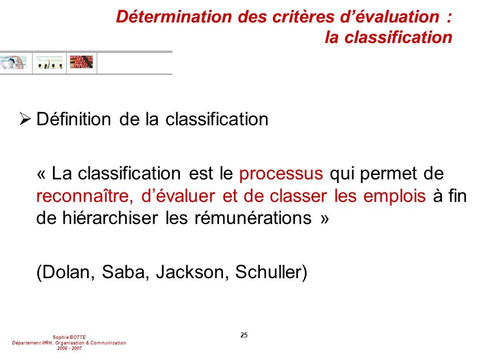 Sophie BOTTE Département MRH, Organisation & Communication 2006 - 2007 25 Détermination des critères dévaluation : la classification Définition de la