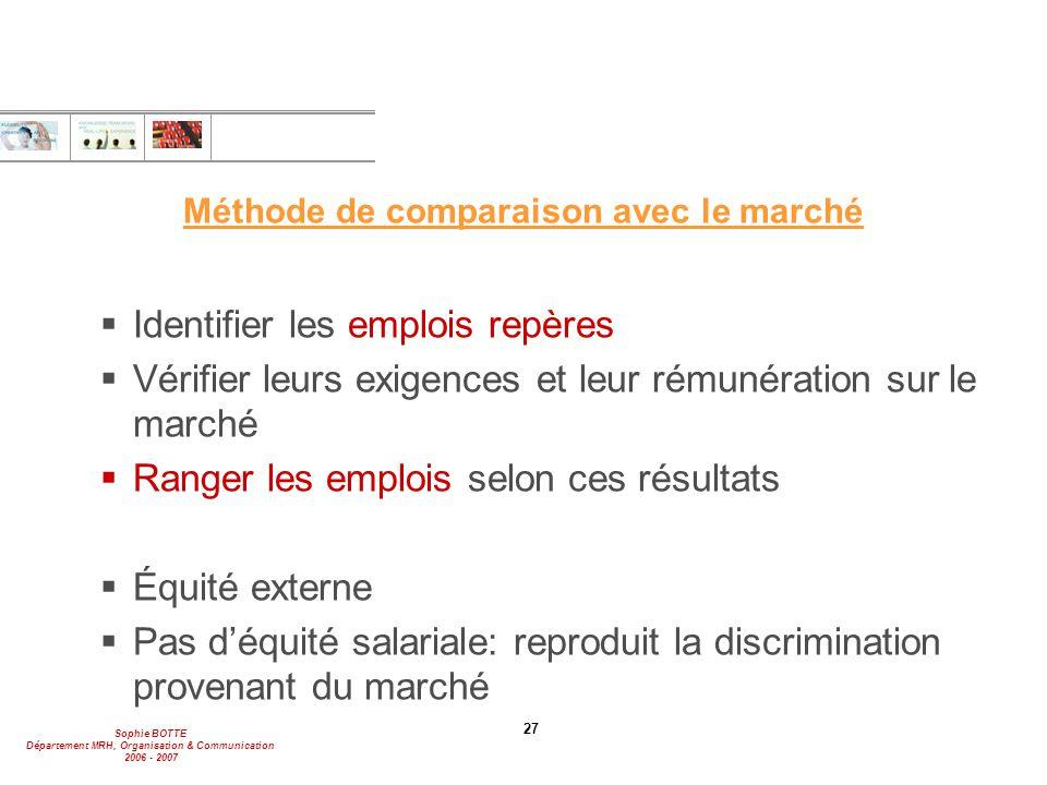 Sophie BOTTE Département MRH, Organisation & Communication 2006 - 2007 27 Méthode de comparaison avec le marché Identifier les emplois repères Vérifie