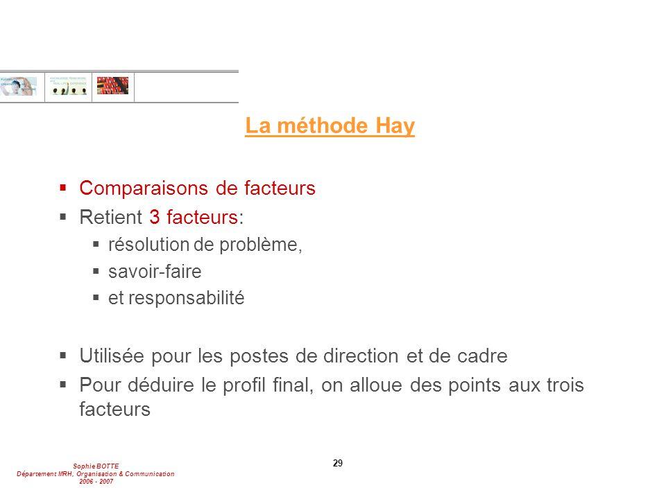 Sophie BOTTE Département MRH, Organisation & Communication 2006 - 2007 29 La méthode Hay Comparaisons de facteurs Retient 3 facteurs: résolution de pr