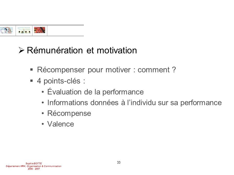Sophie BOTTE Département MRH, Organisation & Communication 2006 - 2007 33 Rémunération et motivation Récompenser pour motiver : comment ? 4 points-clé