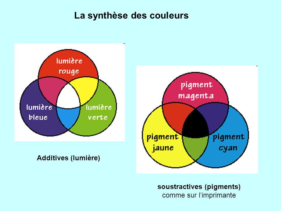 La synthèse des couleurs Additives (lumière) soustractives (pigments) comme sur limprimante