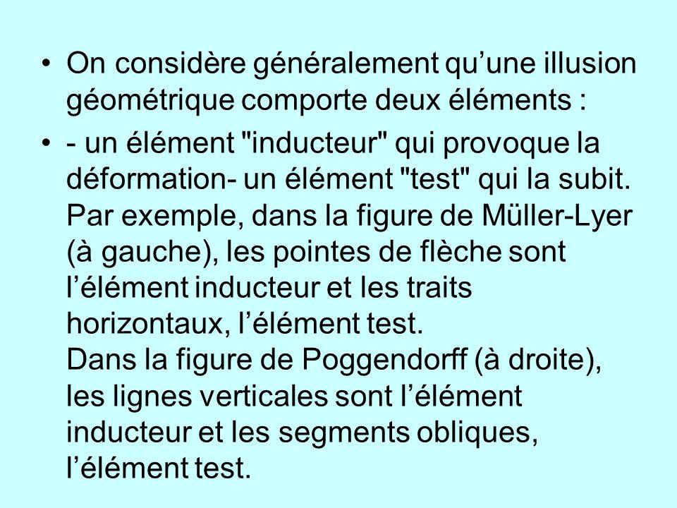 On considère généralement quune illusion géométrique comporte deux éléments : - un élément inducteur qui provoque la déformation- un élément test qui la subit.