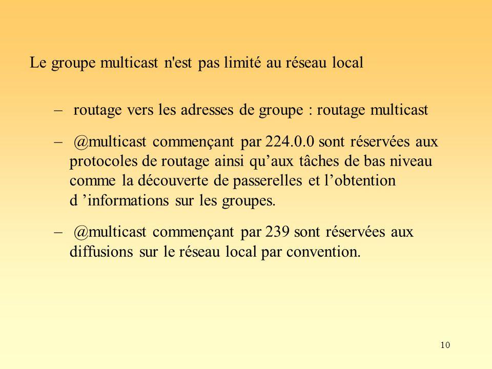 10 Le groupe multicast n'est pas limité au réseau local – routage vers les adresses de groupe : routage multicast – @multicast commençant par 224.0.0