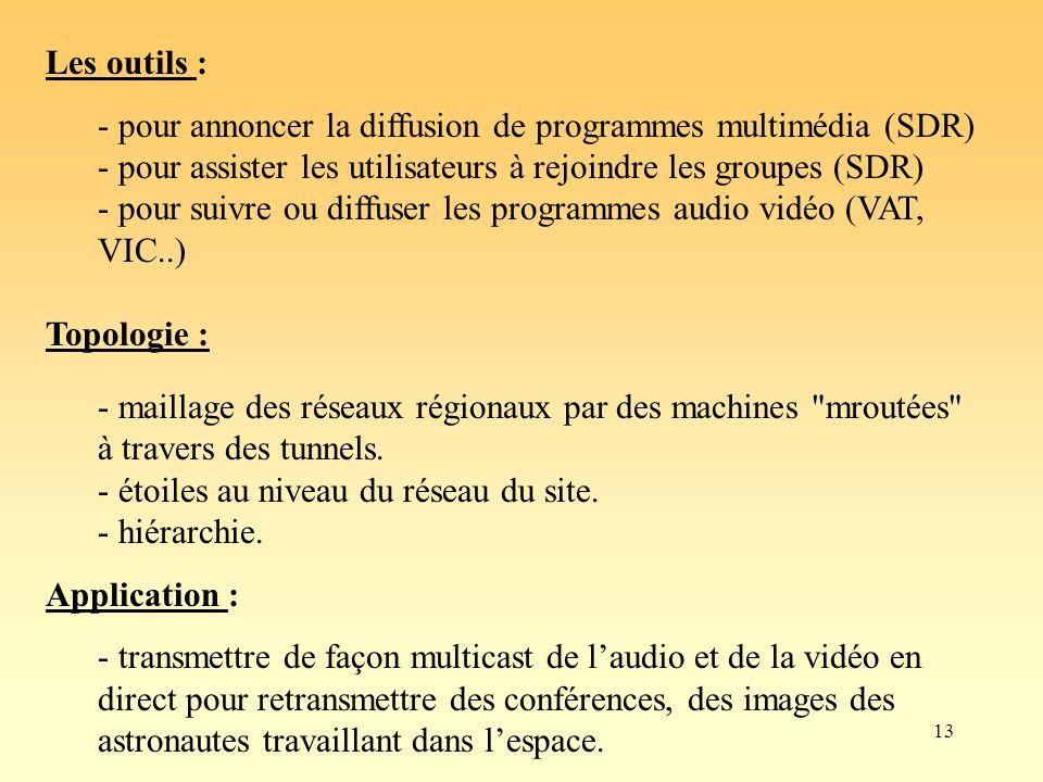 13 Les outils : - pour annoncer la diffusion de programmes multimédia (SDR) - pour assister les utilisateurs à rejoindre les groupes (SDR) - pour suiv