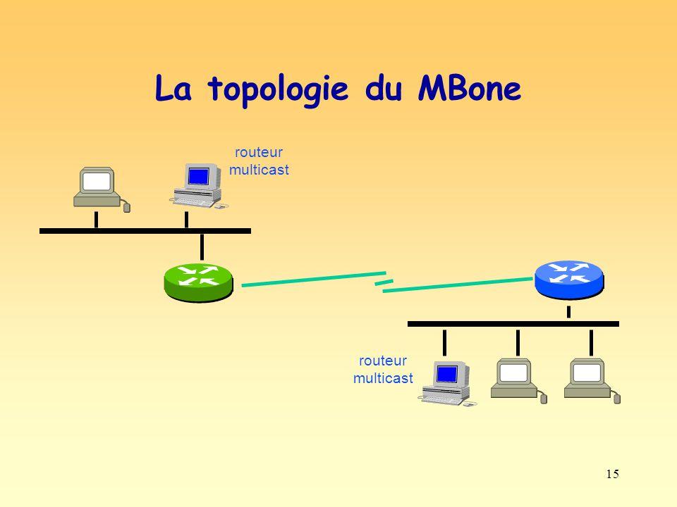 15 La topologie du MBone routeur multicast routeur multicast