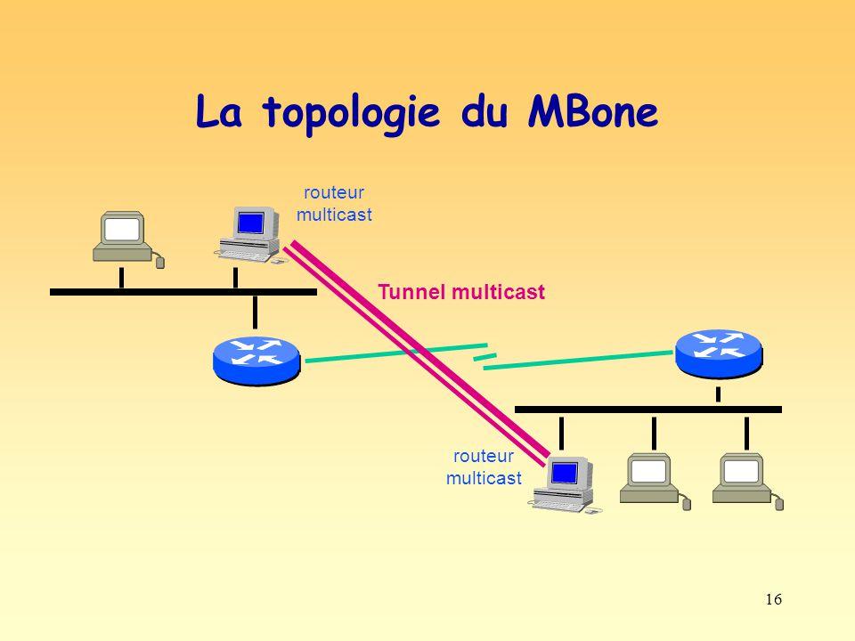 16 La topologie du MBone routeur multicast routeur multicast Tunnel multicast