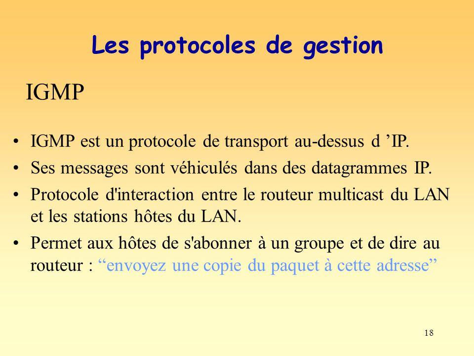 18 Les protocoles de gestion IGMP IGMP est un protocole de transport au-dessus d IP. Ses messages sont véhiculés dans des datagrammes IP. Protocole d'
