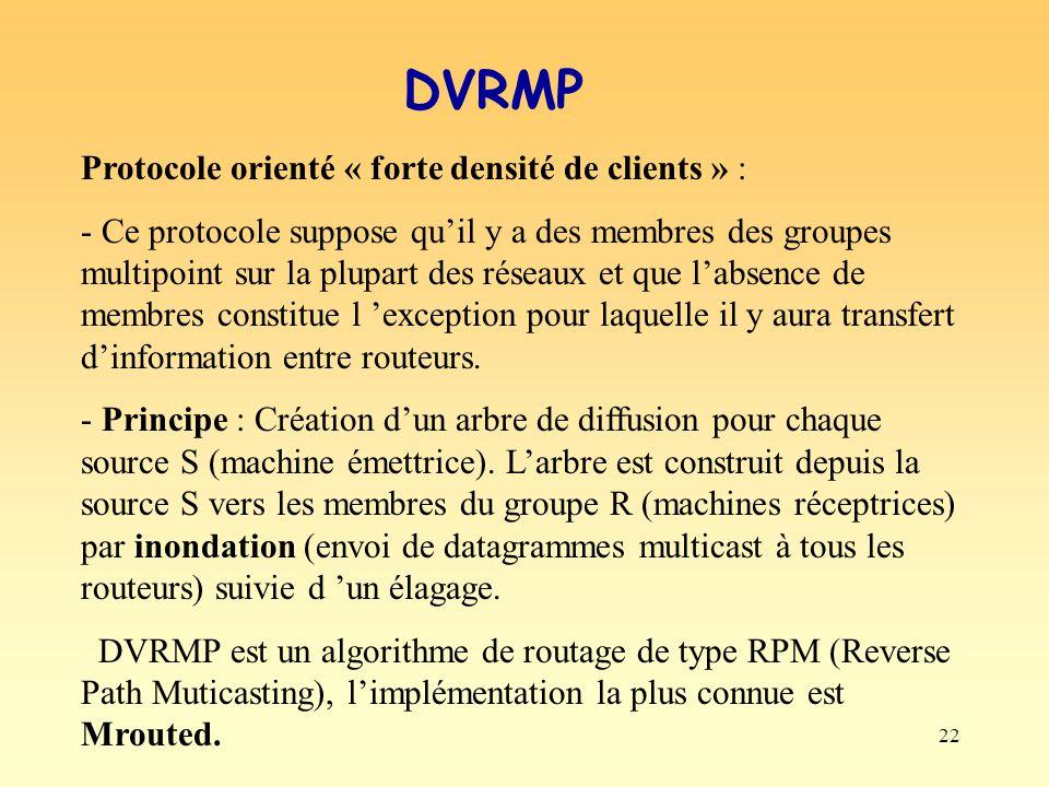 22 DVRMP Protocole orienté « forte densité de clients » : - Ce protocole suppose quil y a des membres des groupes multipoint sur la plupart des réseau