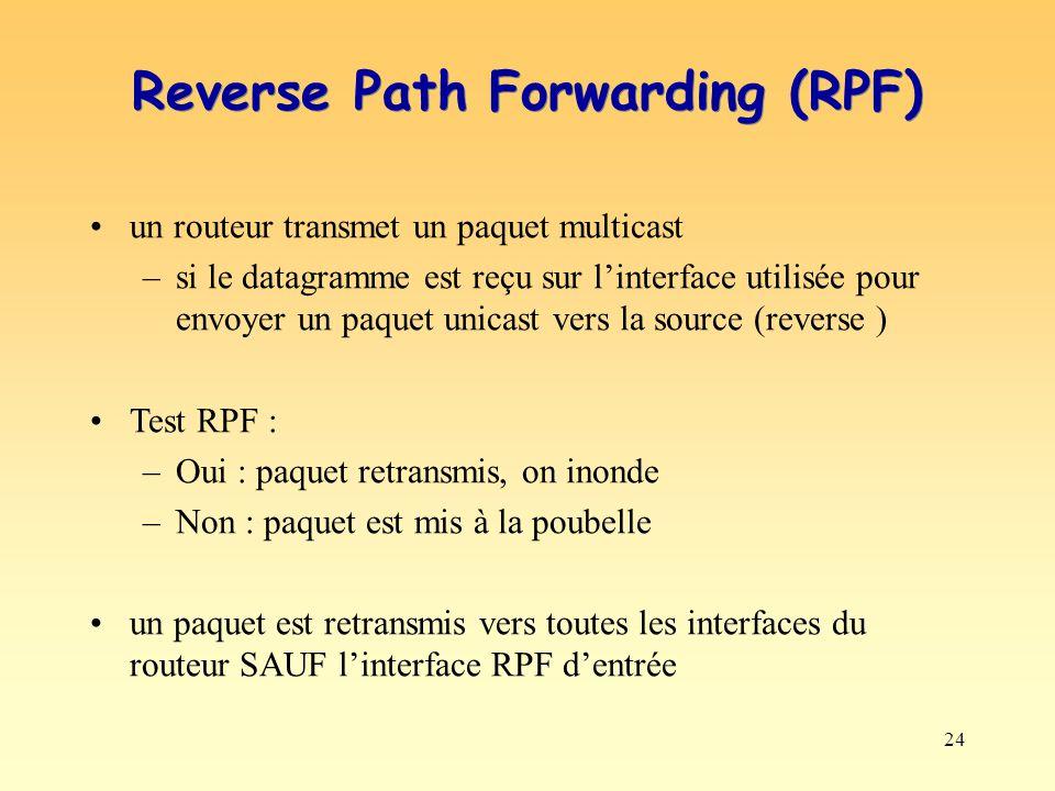 24 Reverse Path Forwarding (RPF) un routeur transmet un paquet multicast –si le datagramme est reçu sur linterface utilisée pour envoyer un paquet uni