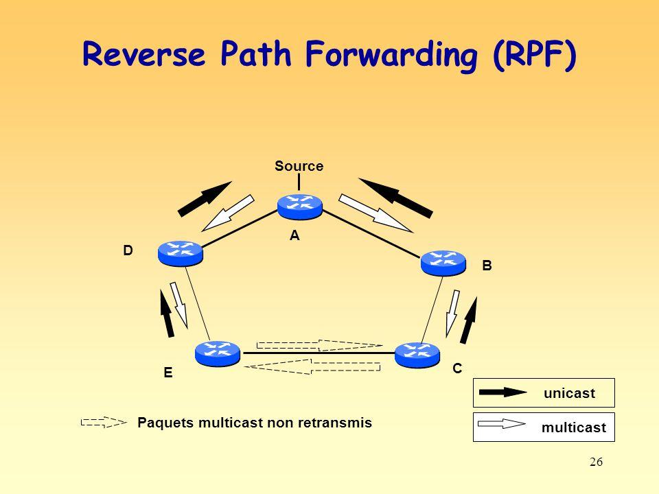 26 Reverse Path Forwarding (RPF) Source A B C D E unicast multicast Paquets multicast non retransmis
