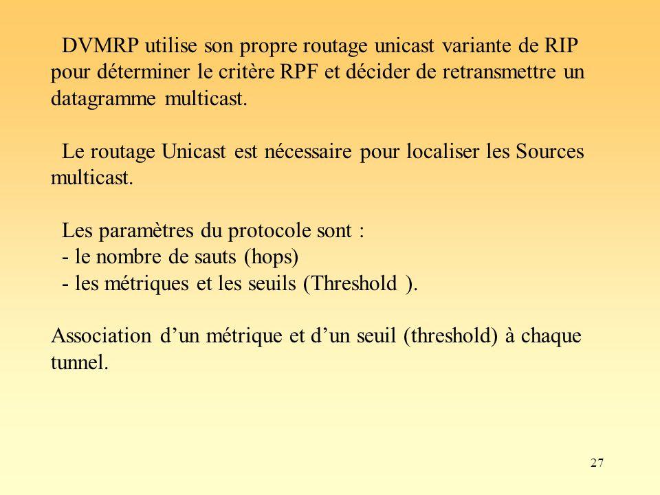 27 DVMRP utilise son propre routage unicast variante de RIP pour déterminer le critère RPF et décider de retransmettre un datagramme multicast. Le rou