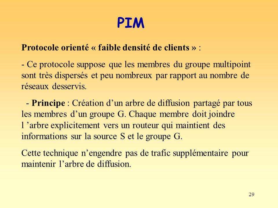 29 PIM Protocole orienté « faible densité de clients » : - Ce protocole suppose que les membres du groupe multipoint sont très dispersés et peu nombre