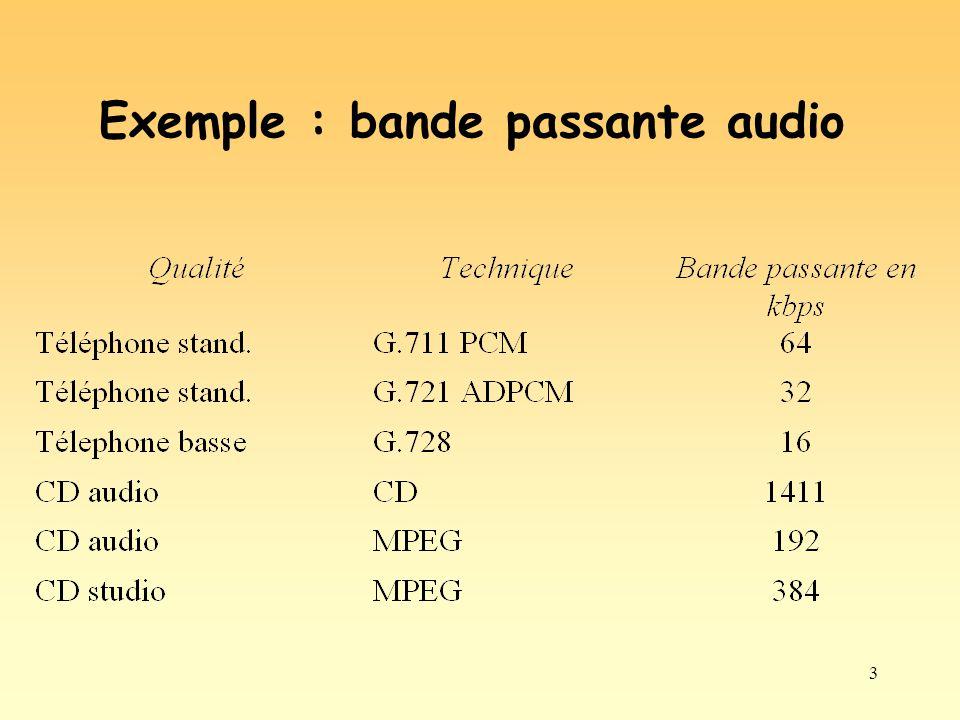 24 Reverse Path Forwarding (RPF) un routeur transmet un paquet multicast –si le datagramme est reçu sur linterface utilisée pour envoyer un paquet unicast vers la source (reverse ) Test RPF : –Oui : paquet retransmis, on inonde –Non : paquet est mis à la poubelle un paquet est retransmis vers toutes les interfaces du routeur SAUF linterface RPF dentrée