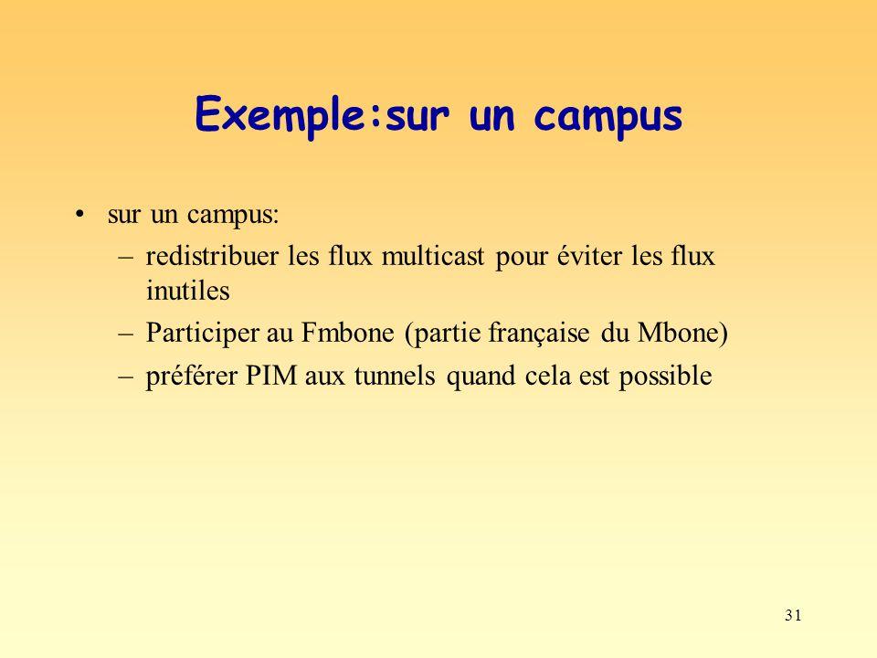 31 Exemple:sur un campus sur un campus: –redistribuer les flux multicast pour éviter les flux inutiles –Participer au Fmbone (partie française du Mbon